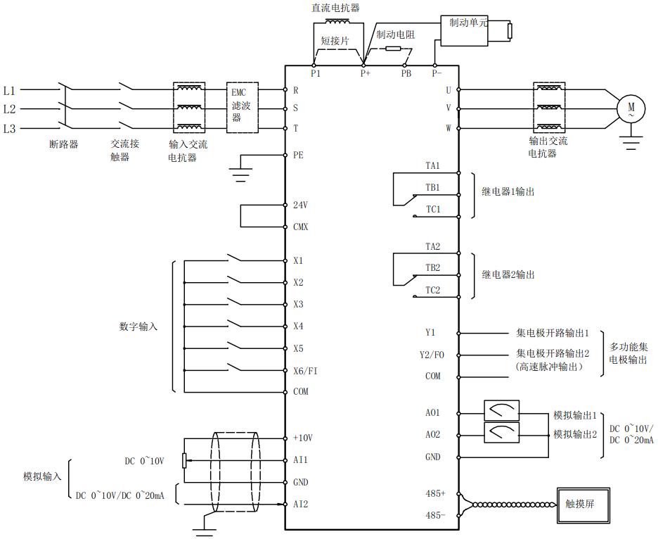 首页 产品中心 低压变频器  > 1000m时,每升高100m,降额1%使用; >